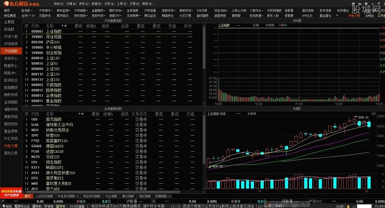 东方财富通炒股软件软件界面