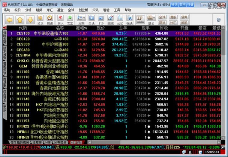 中信证券至胜版使用界面
