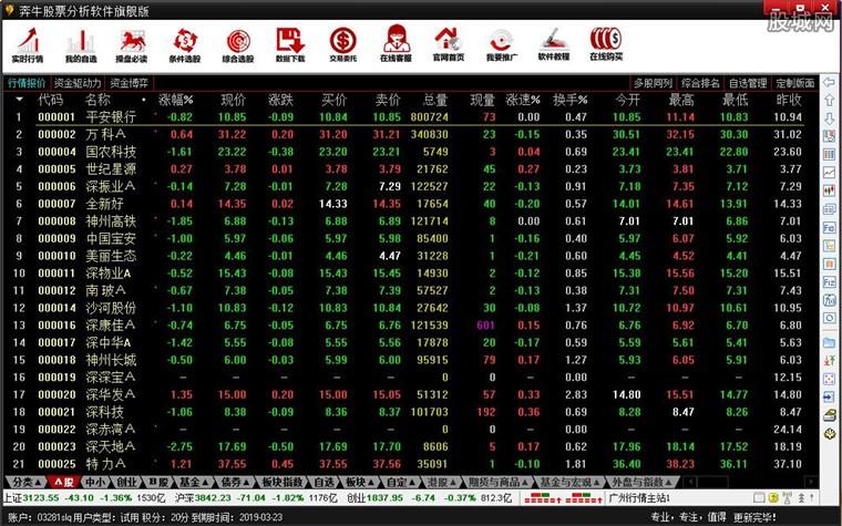 奔牛股票分析软件使用界面