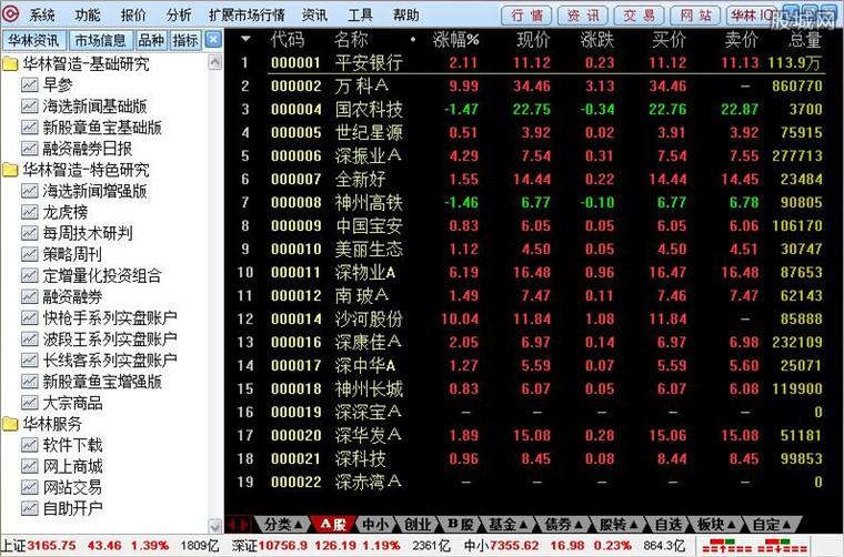 华林证券网上交易系统软件界面