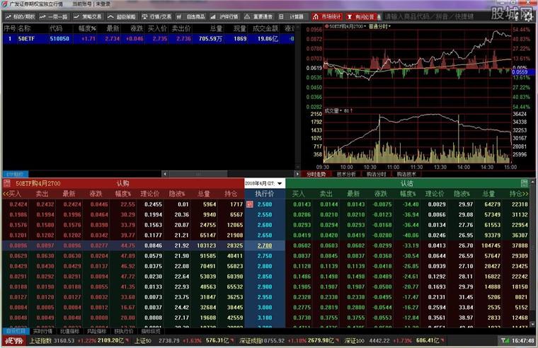 广发证券期权宝软件界面