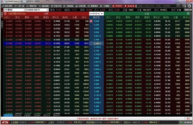 广发证券期权宝使用界面