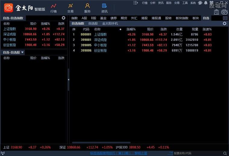 国信证券金太阳网上交易智能版版面