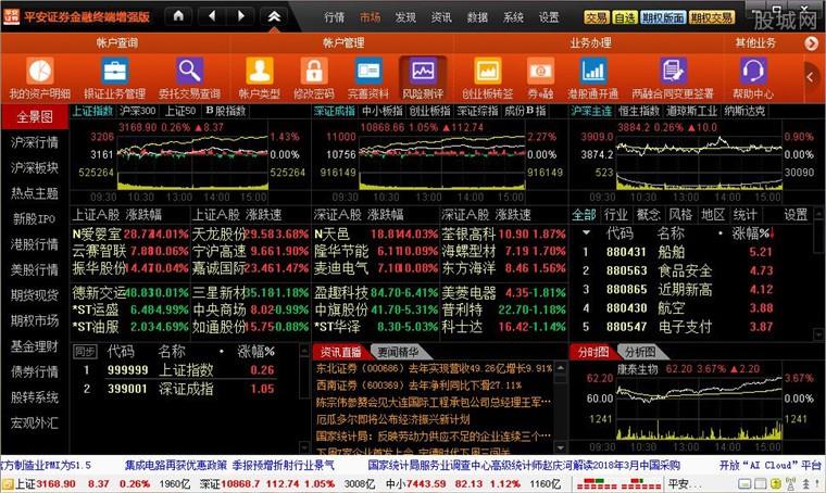 平安证券金融终端增强版使用界面