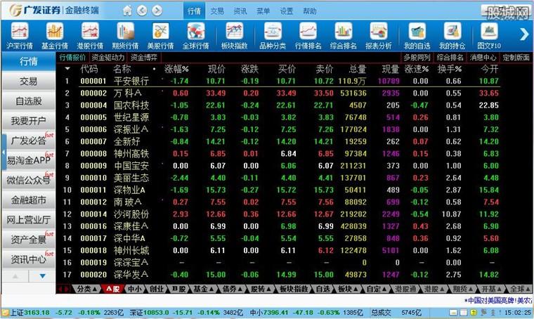 广发证券(金融终端)版面