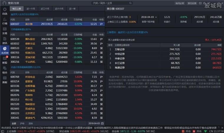 广发证券至易版使用界面