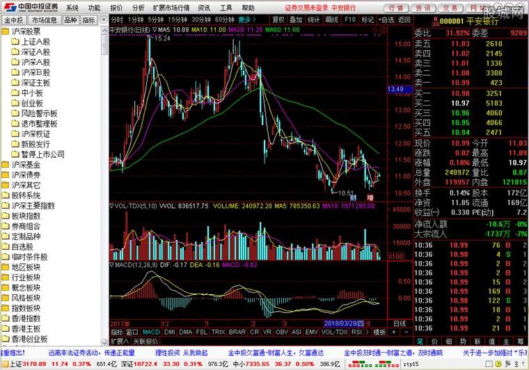 华泰证券专业版2使用界面