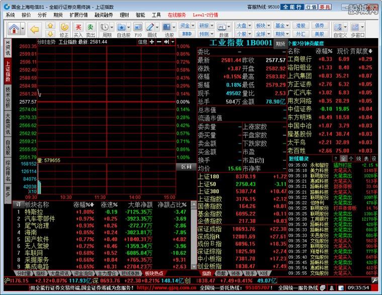 国金证券全能行版交易终端使用界面