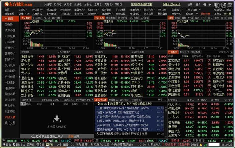 東方財富通炒股軟件使用界面