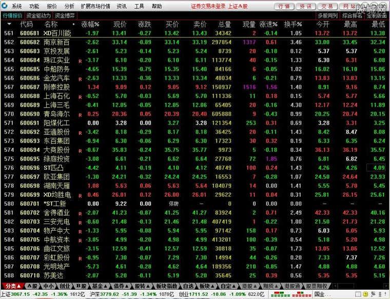 国金证券国金太阳网上交易至强版威尼斯人网上平台官网版面