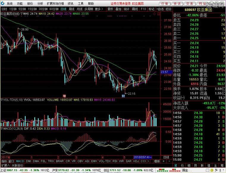 国金证券国金太阳网上交易至强版使用界面
