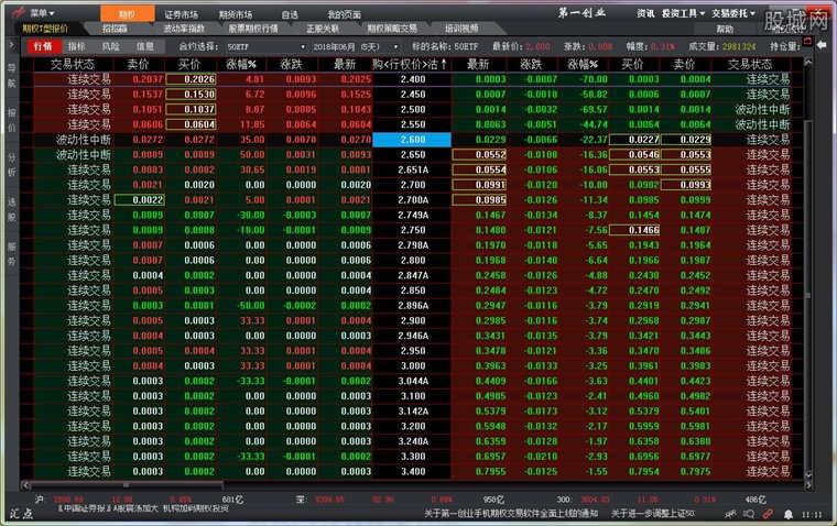 第一创业证券期权交易系统软件界面