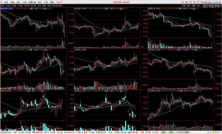 太平洋证券通达信合一版使用界面