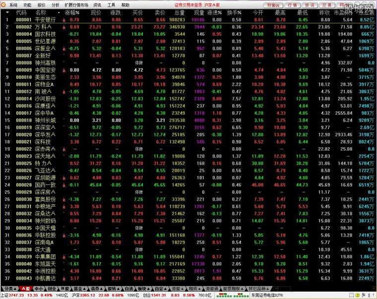 东莞证券财富通威尼斯人网上平台官网版面