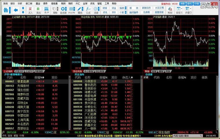 东吴证券秀财金融终端软件版面