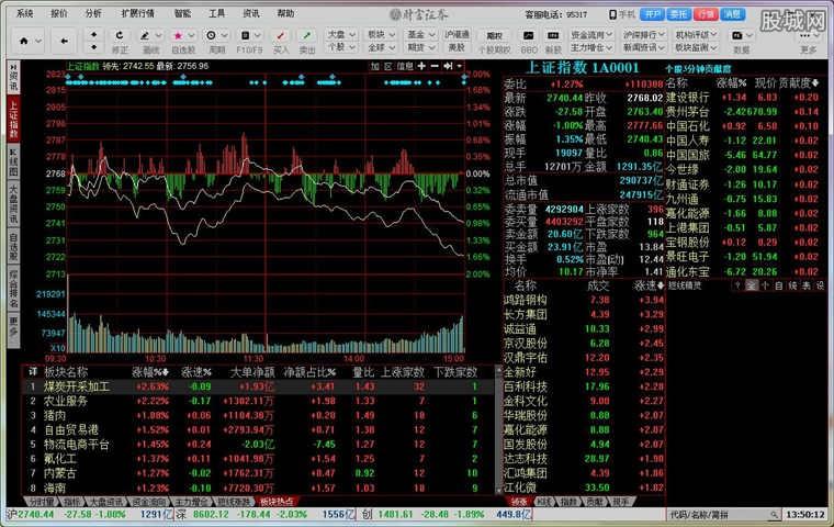 财富证券财富聚财PC版软件版面