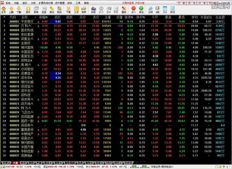华泰证券网上交易系统威尼斯人网上平台官网界面