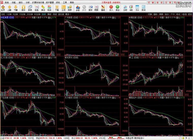 华泰证券网上交易系统使用界面