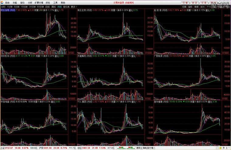 德邦证券通达信专业版网上交易软件使用界面