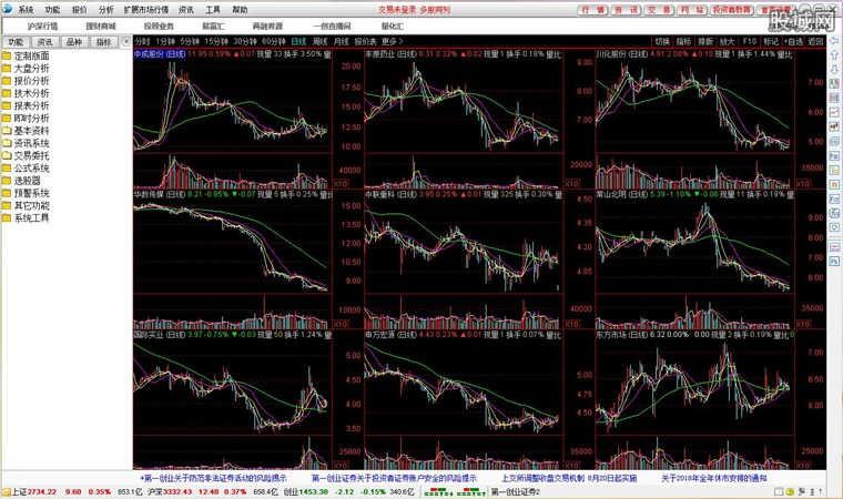第一创业证券网上交易股票软件使用界面