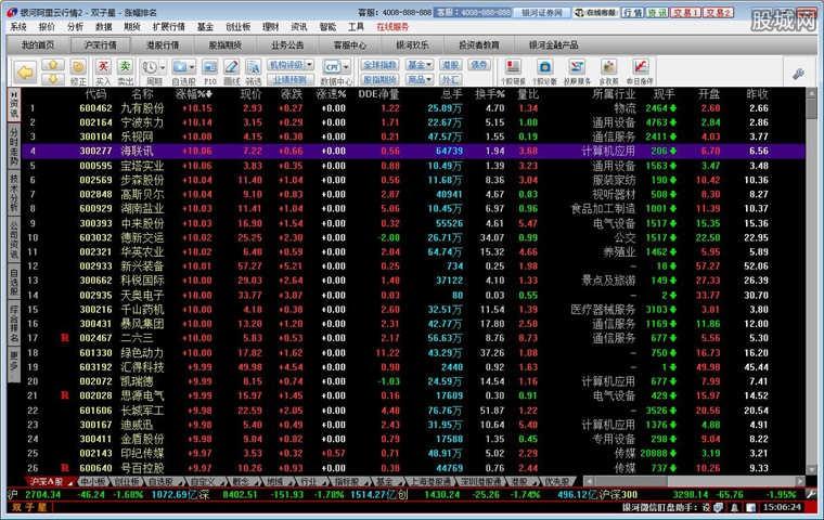 银河证券双子星云服务版使用界面