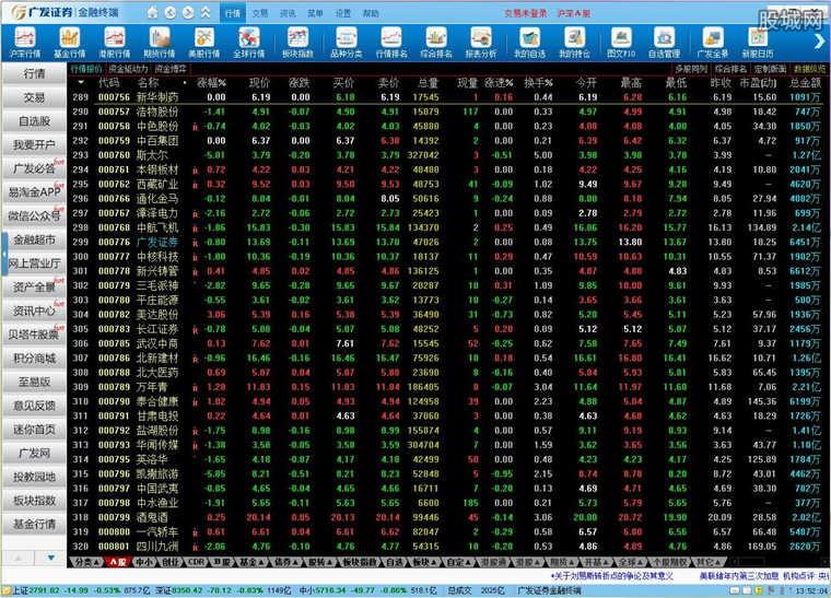 广发证券金融终端软件版面