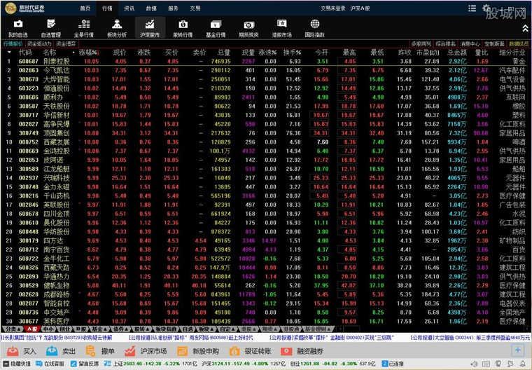 新时代证券金融服务平台软件版面