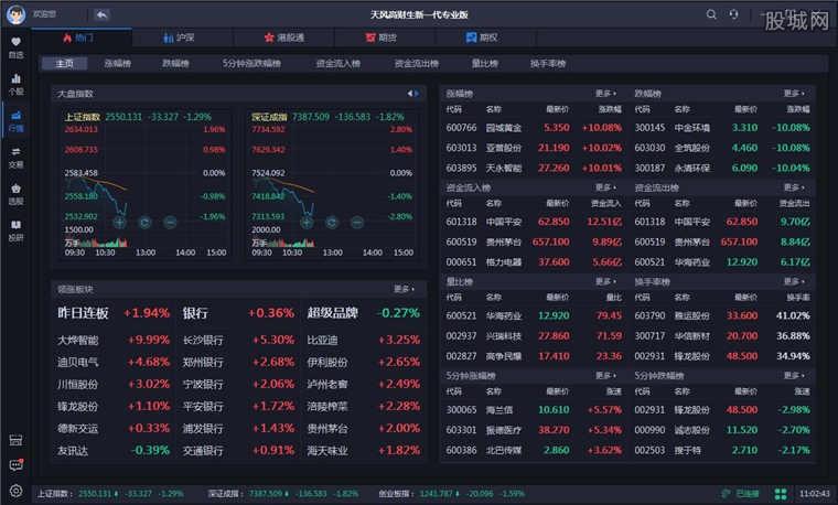 天风高财生新一代专业版交易系统使用界面
