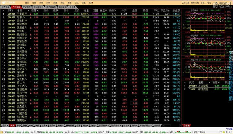 广州证券岭南创富金融终端软件界面