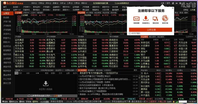 东方财富终端软件版面