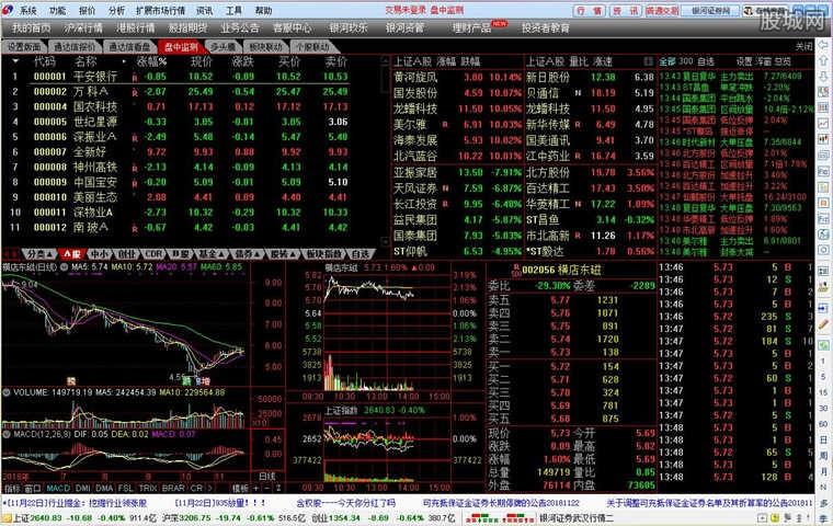 中国银河证券海王星云服务版看盘界面