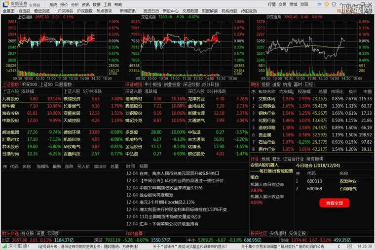 安信证券安翼金融终端软件版面