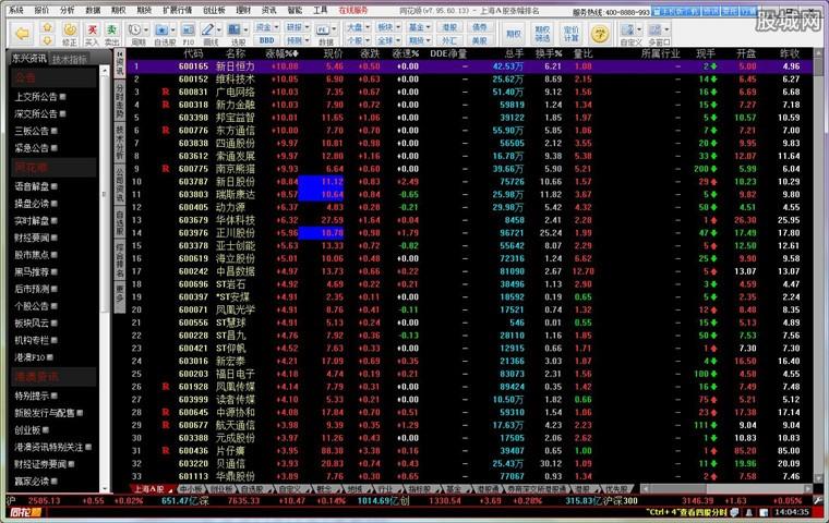 东兴证券专业版软件版面
