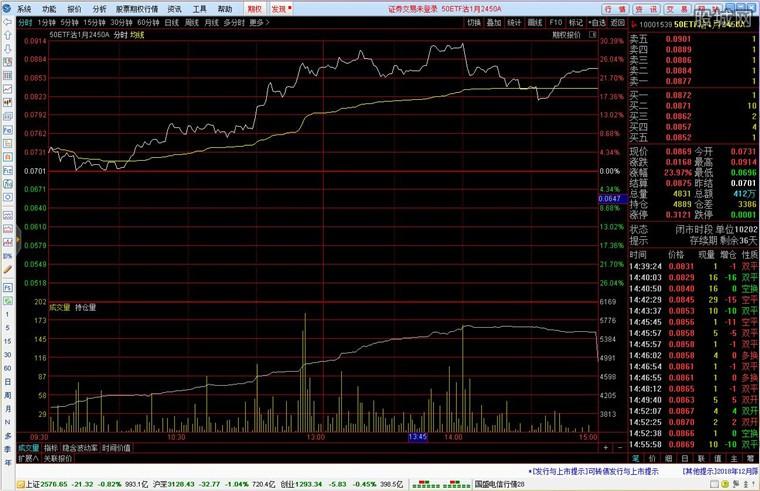 国盛证券个股期权全真客户端分析系统界面