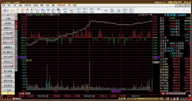 广发证券至诚版分析系统界面