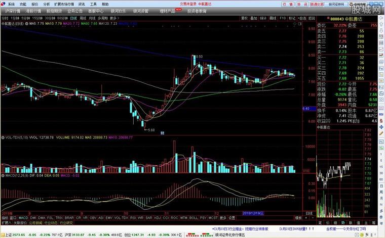 中国银河证券海王星云服务版分析系统界面