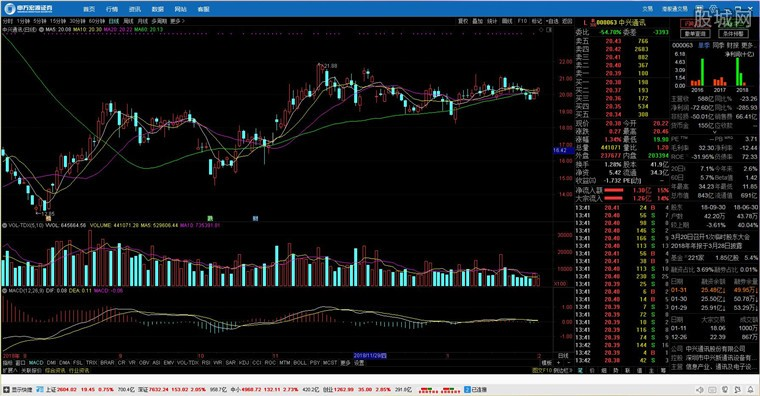 申万宏源证券金融终端分析系统界面