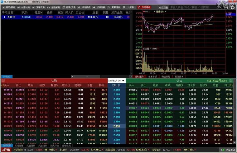 申万宏源期权宝投资系统系统界面