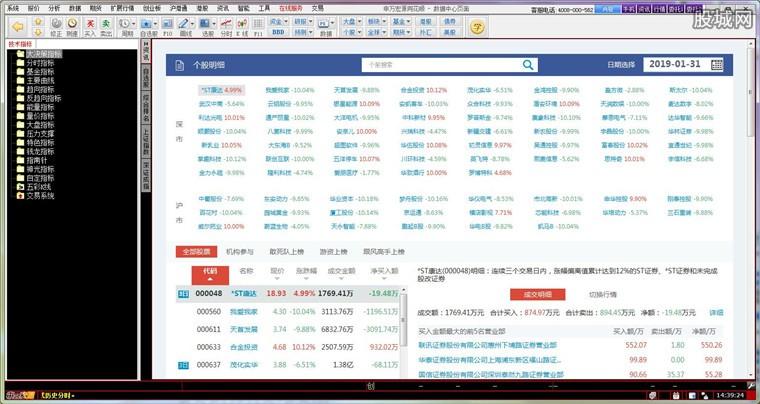 申万宏源证券同花顺版系统界面