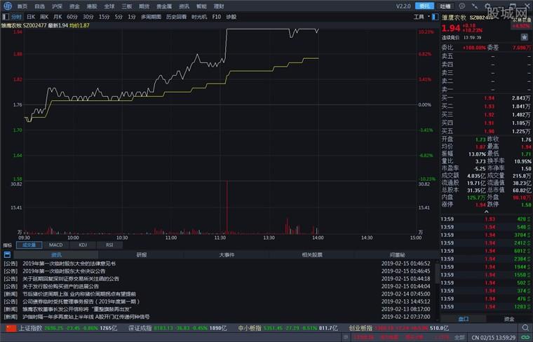 海通证券e海通财分析系统界面