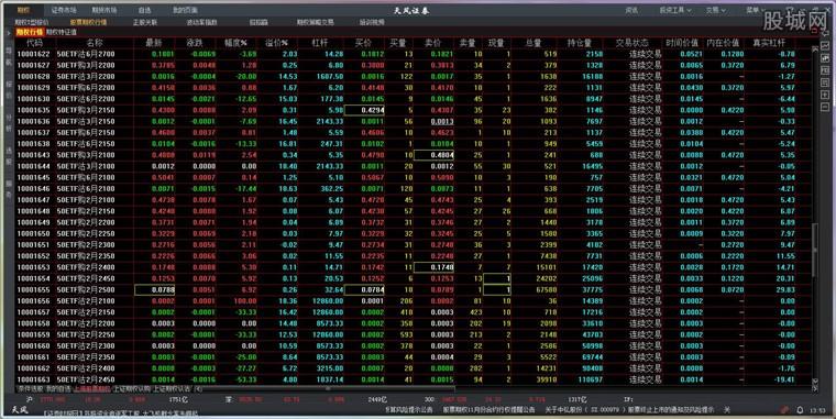 天风掌权者股票交易系统行情界面