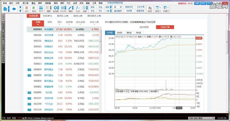 東吳證券秀財金融終端使用界面