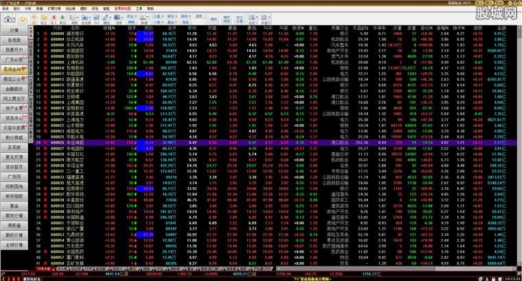 广发证券至诚版股票软件行情界面