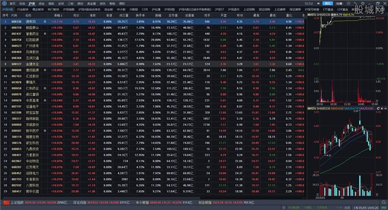 海通证券e海通财行情界面