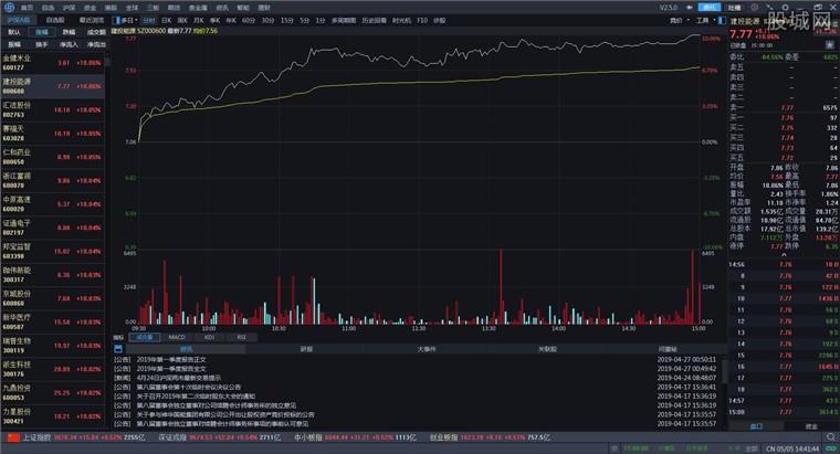 海通证券e海通财股票行情分析界面