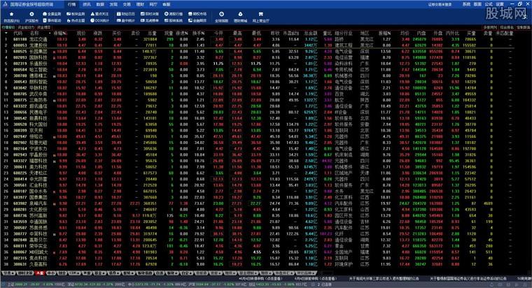 国海证券金探号超级终端行情界面