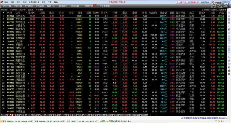 中国银河证券海王星云服务版行情界面