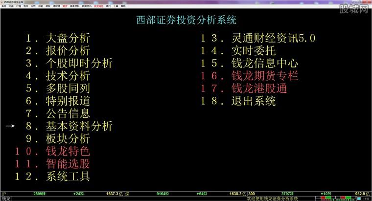 西部证券网际赢家钱龙金典版经典首页