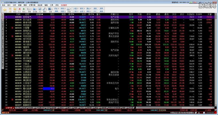 德邦证券同花顺网上行情交易软件行情界面