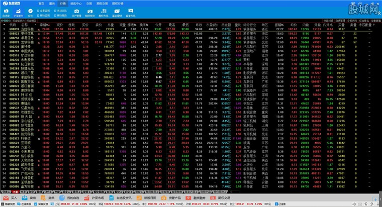 東北證券融e通核心交易客戶端行情界面
